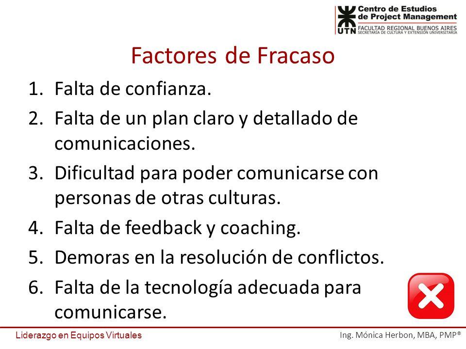 Factores de Fracaso Falta de confianza.