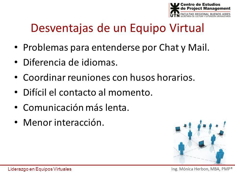 Desventajas de un Equipo Virtual