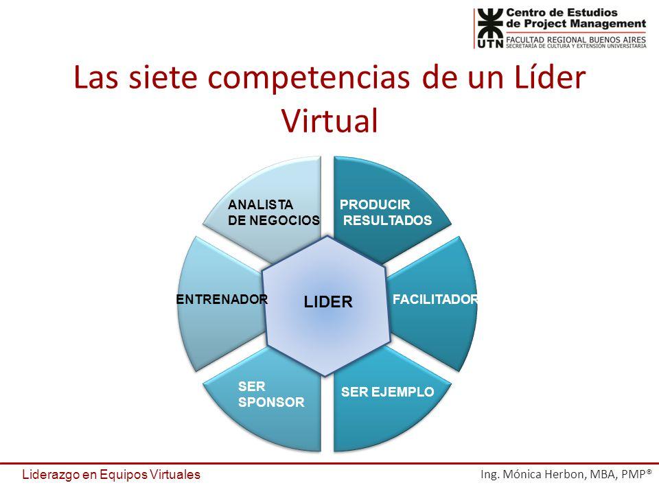 Las siete competencias de un Líder Virtual