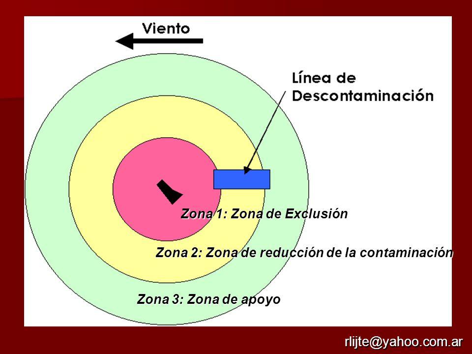 Zona 1: Zona de Exclusión