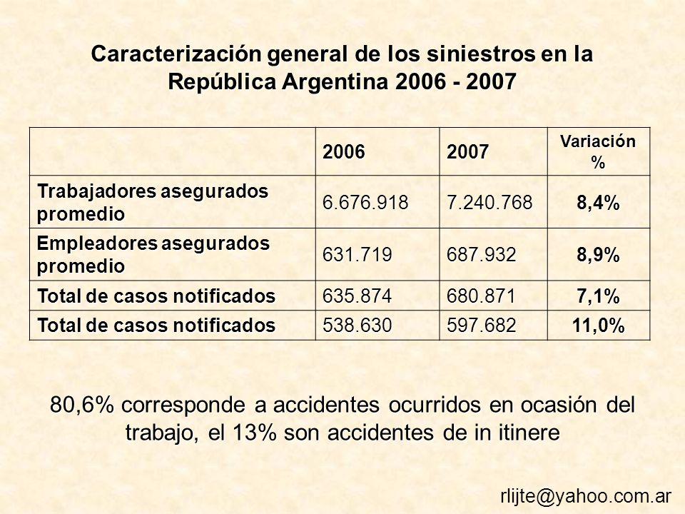 Caracterización general de los siniestros en la República Argentina 2006 - 2007