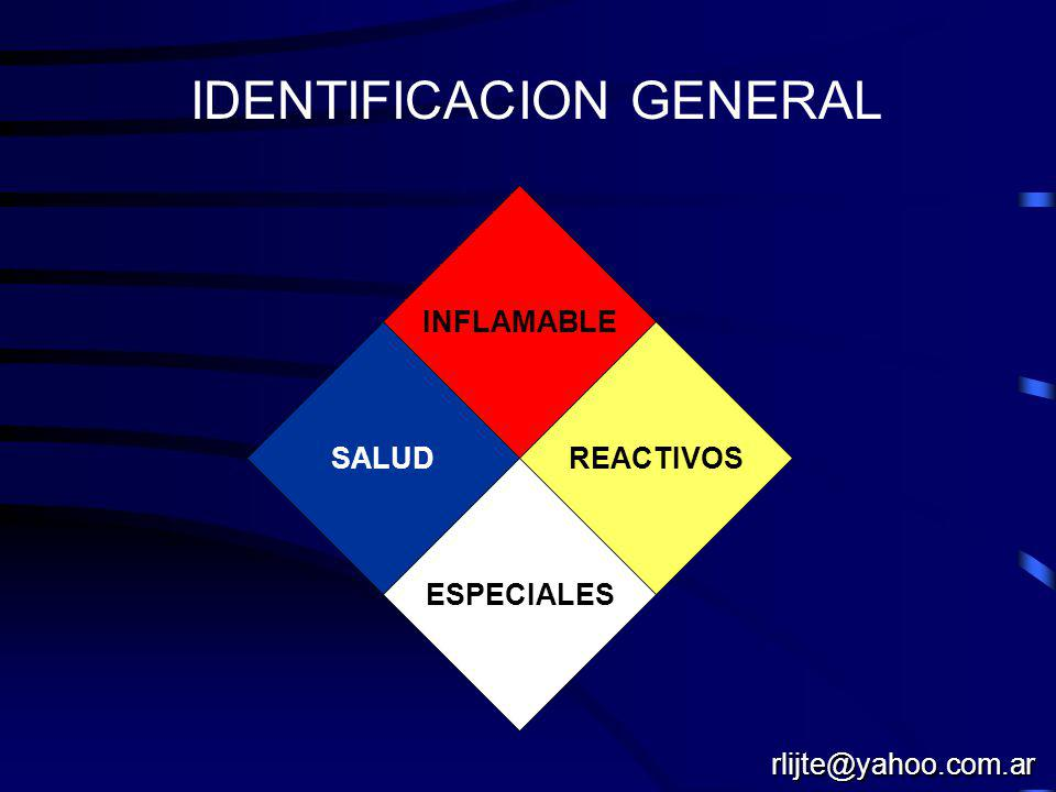 IDENTIFICACION GENERAL