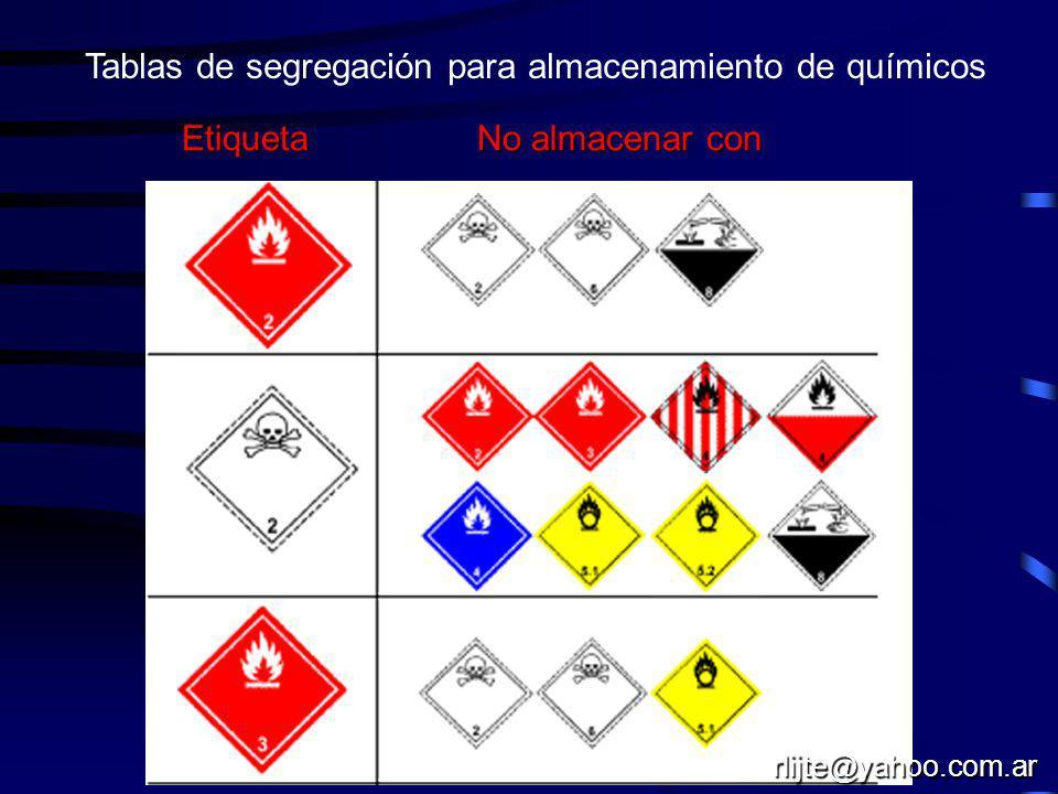 Tablas de segregación para almacenamiento de químicos