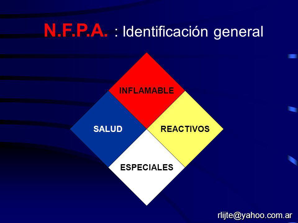 N.F.P.A. : Identificación general