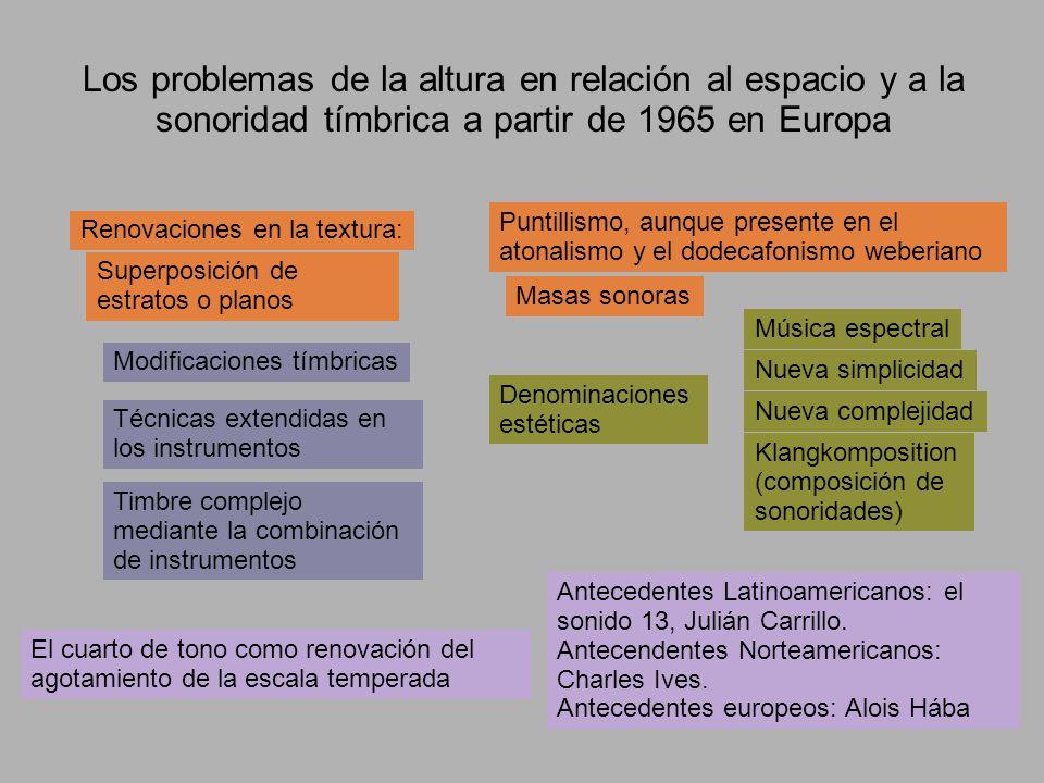 Los problemas de la altura en relación al espacio y a la sonoridad tímbrica a partir de 1965 en Europa