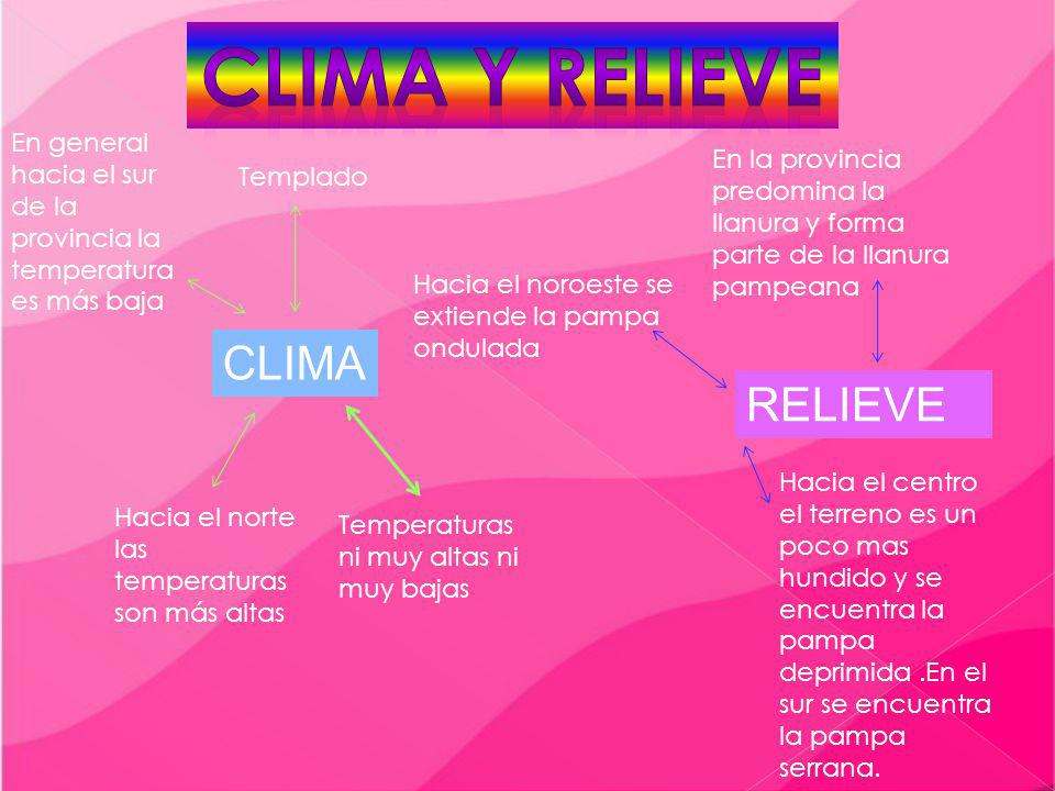 CLIMA Y RELIEVE CLIMA RELIEVE