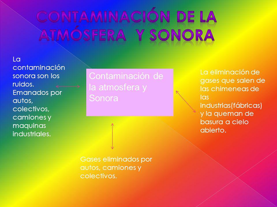 Contaminación de la Atmósfera y Sonora