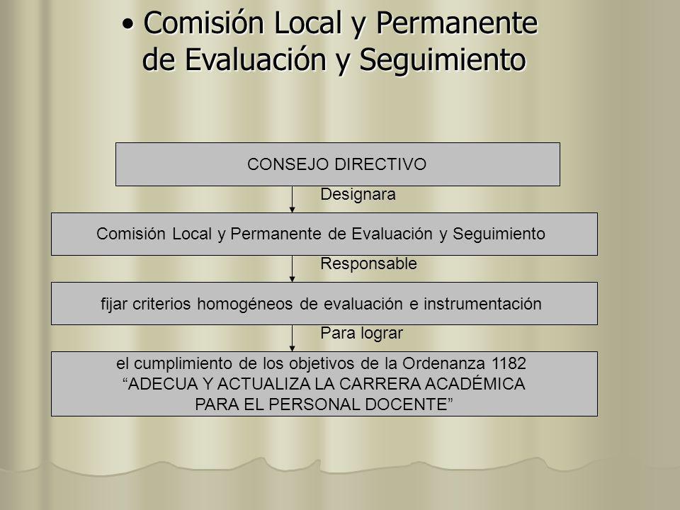 Comisión Local y Permanente de Evaluación y Seguimiento