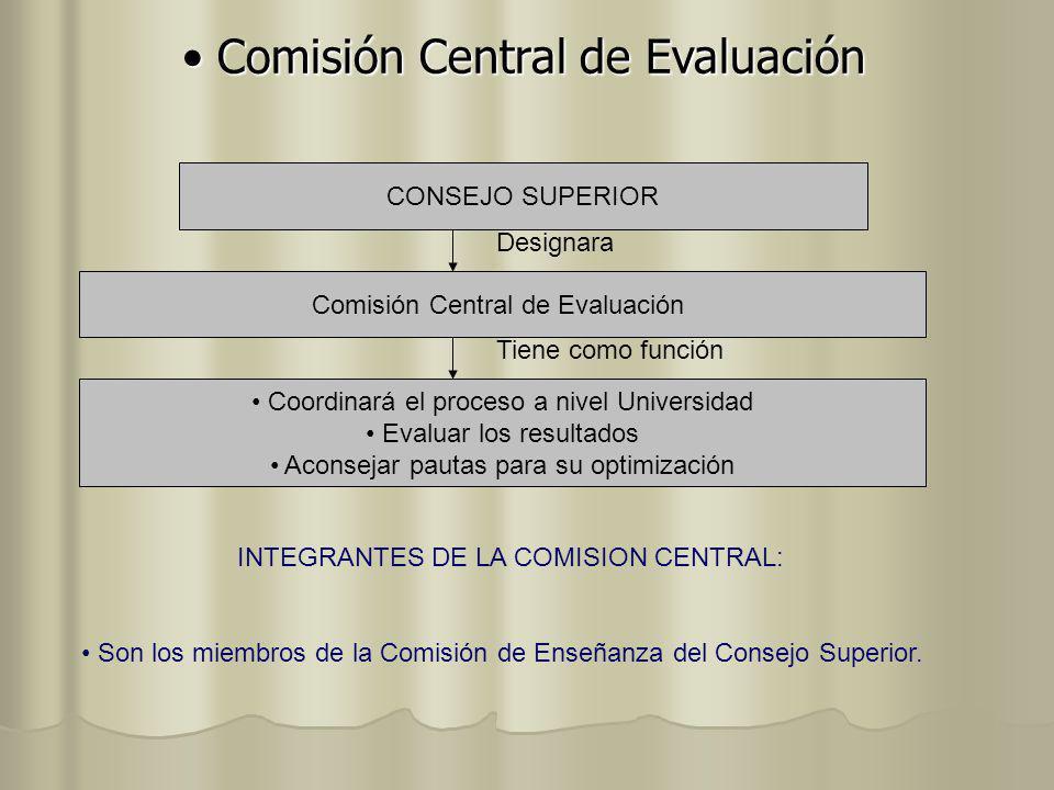 Comisión Central de Evaluación