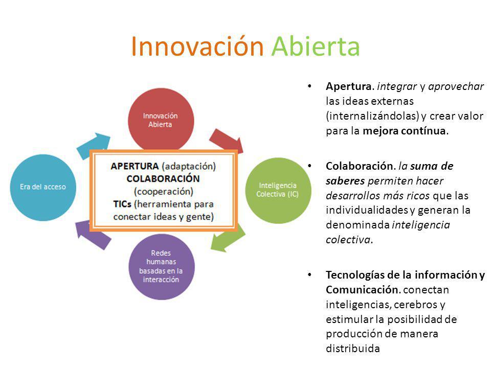 Innovación Abierta Apertura. integrar y aprovechar las ideas externas (internalizándolas) y crear valor para la mejora contínua.