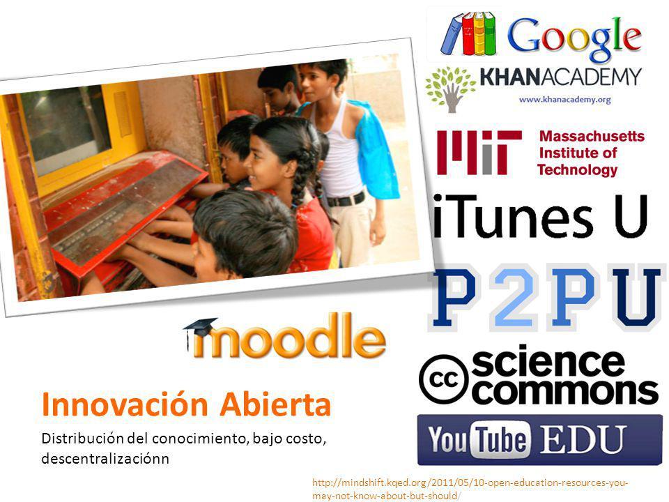 Innovación Abierta Distribución del conocimiento, bajo costo,