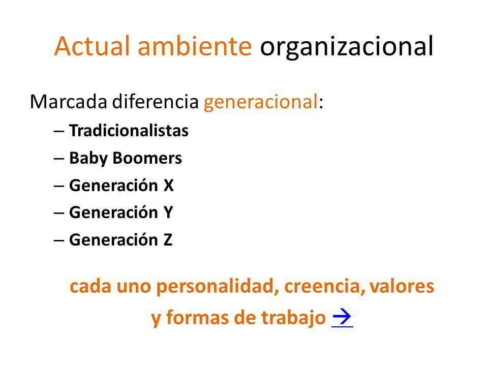 Actual ambiente organizacional