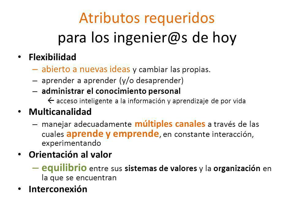 Atributos requeridos para los ingenier@s de hoy