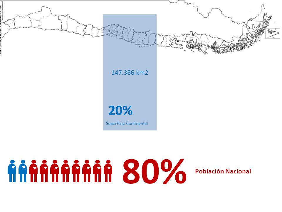147.386 km2 20% Superficie Continental 80% Población Nacional