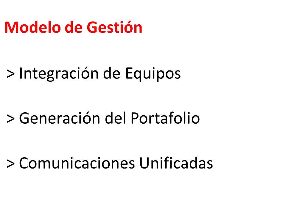 Modelo de Gestión > Integración de Equipos > Generación del Portafolio > Comunicaciones Unificadas
