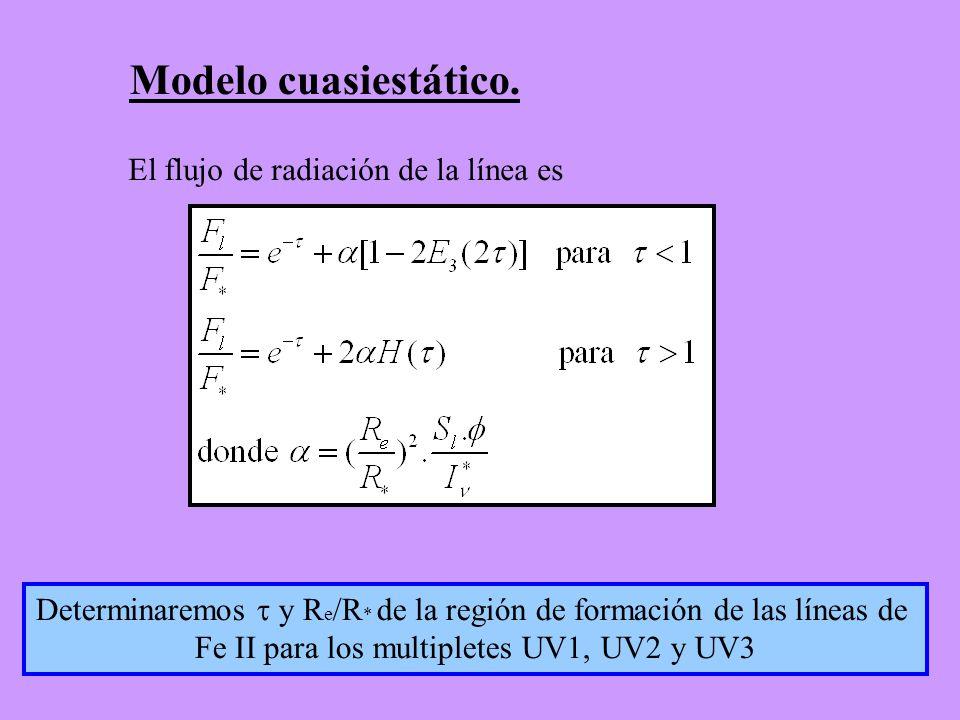 Modelo cuasiestático. El flujo de radiación de la línea es