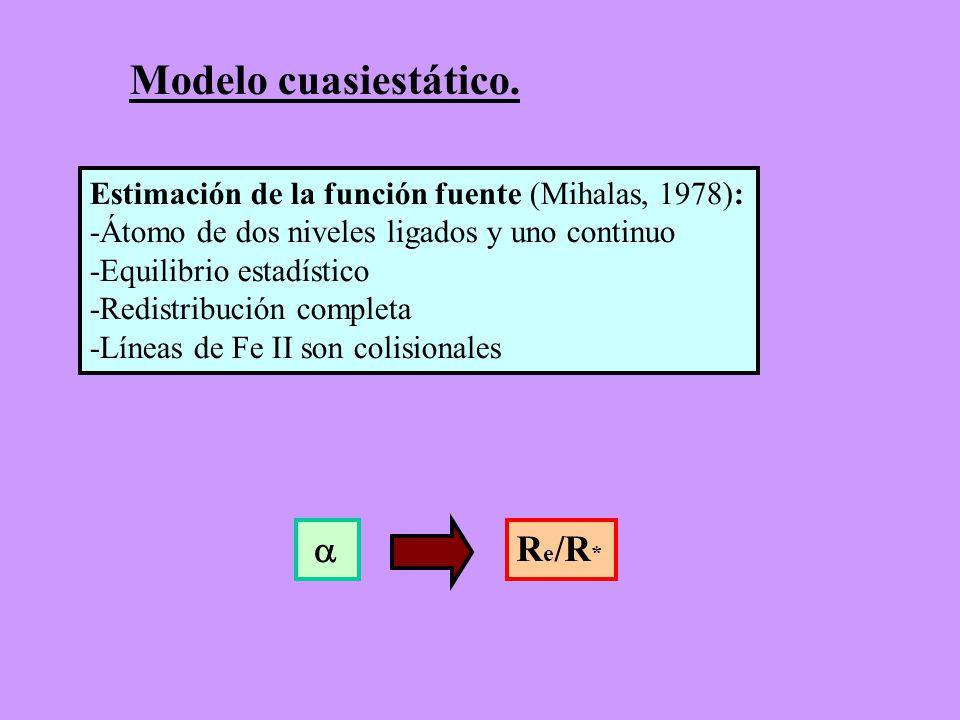 Modelo cuasiestático. Re/R*