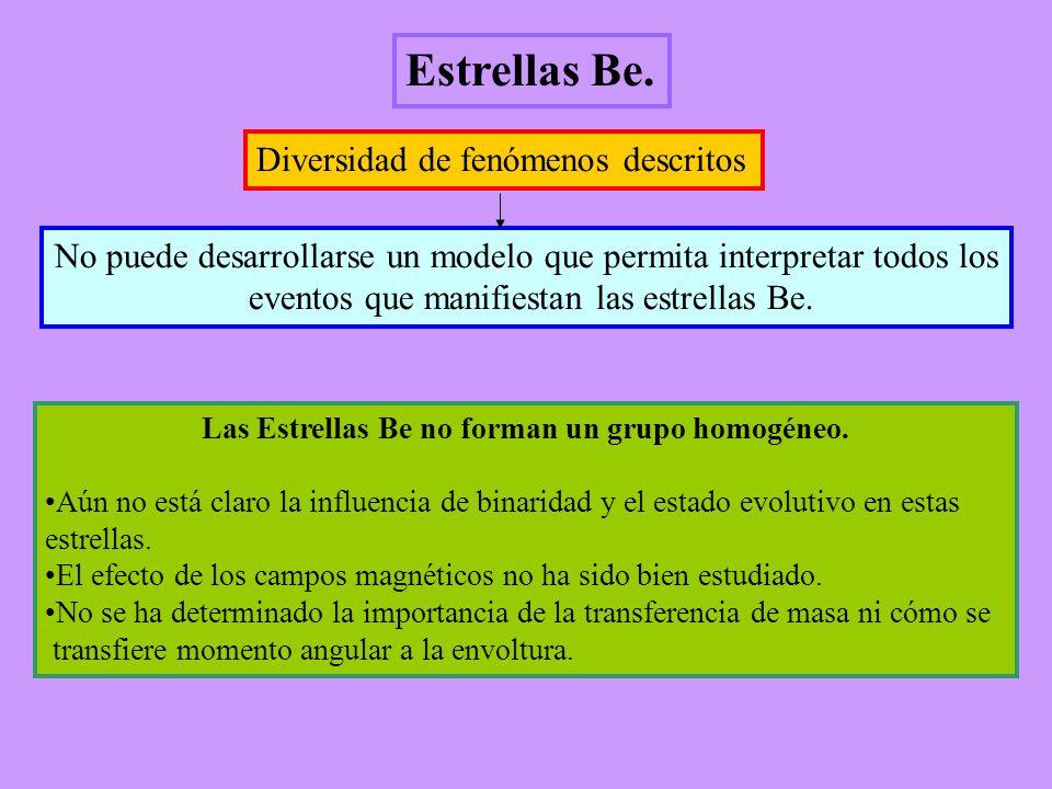 Las Estrellas Be no forman un grupo homogéneo.