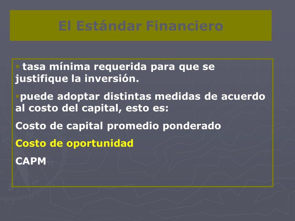 El Estándar Financiero