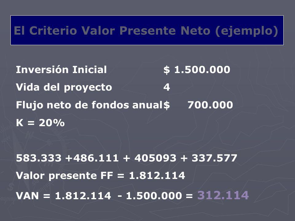 El Criterio Valor Presente Neto (ejemplo)