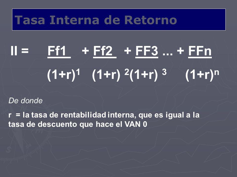 II = Ff1 + Ff2 + FF3 ... + FFn (1+r)1 (1+r) 2(1+r) 3 (1+r)n