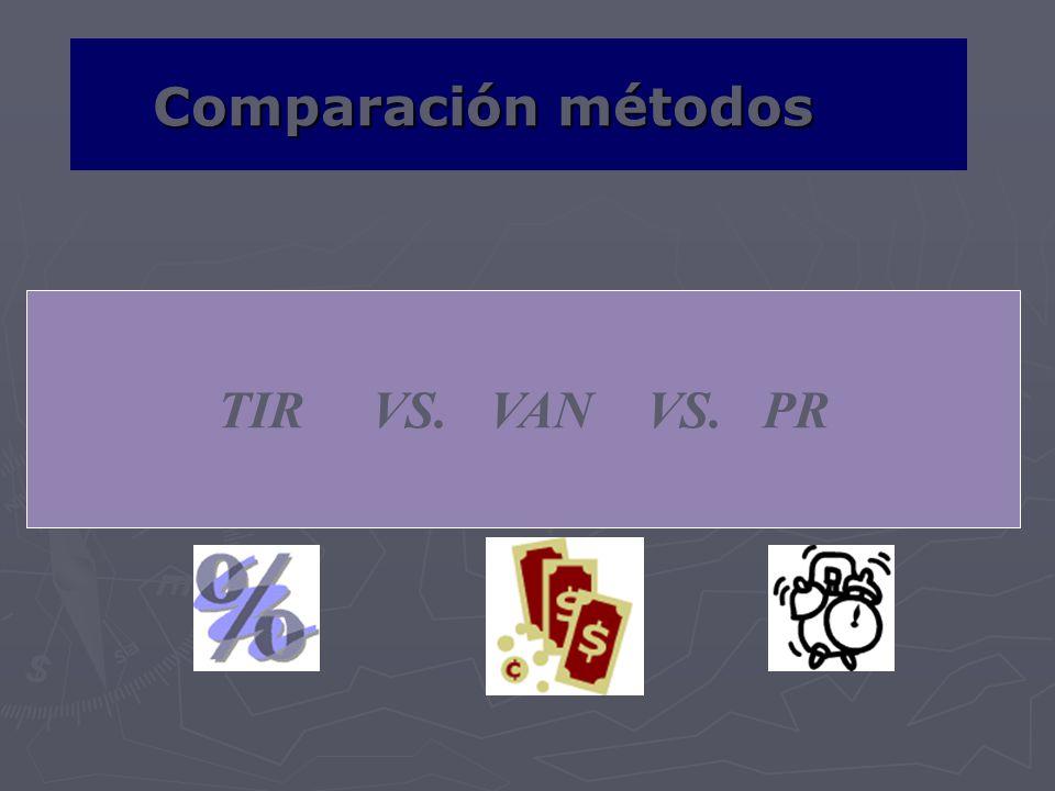 Comparación métodos TIR VS. VAN VS. PR 30
