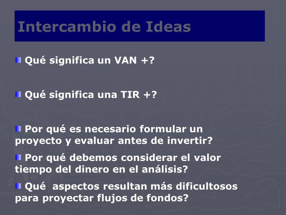 Intercambio de Ideas Qué significa un VAN + Qué significa una TIR +