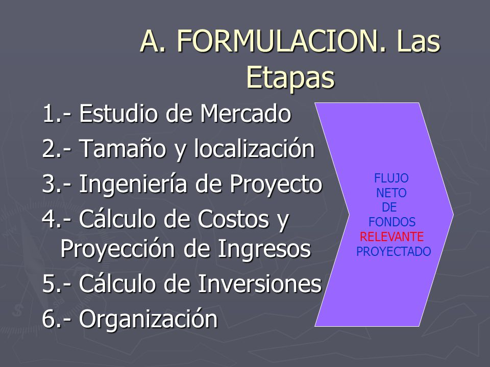 A. FORMULACION. Las Etapas