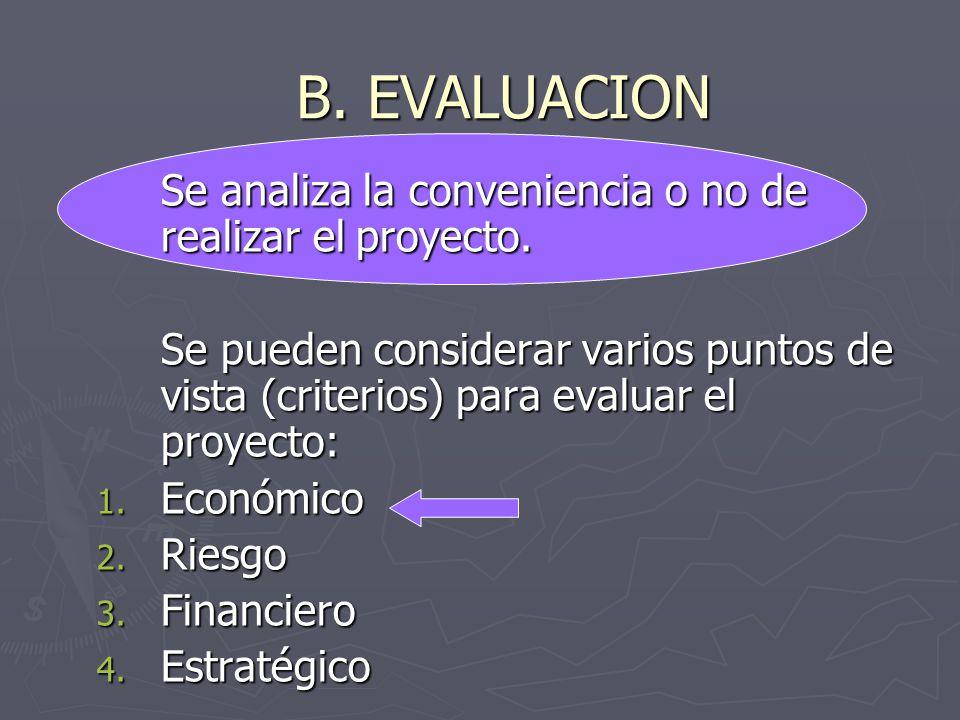 B. EVALUACION Se analiza la conveniencia o no de realizar el proyecto.