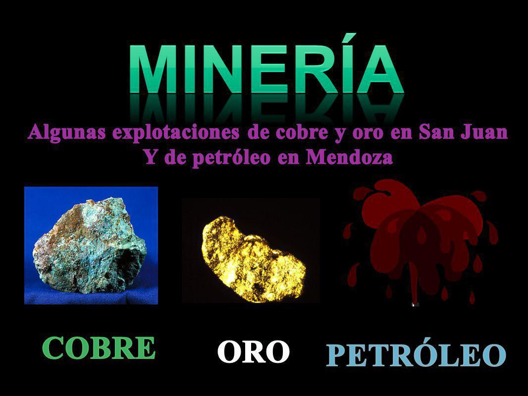 Minería COBRE ORO PETRÓLEO