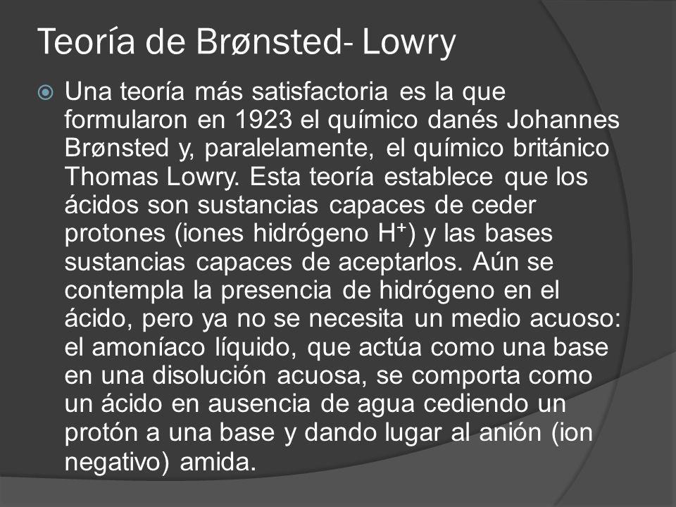 Teoría de Brønsted- Lowry