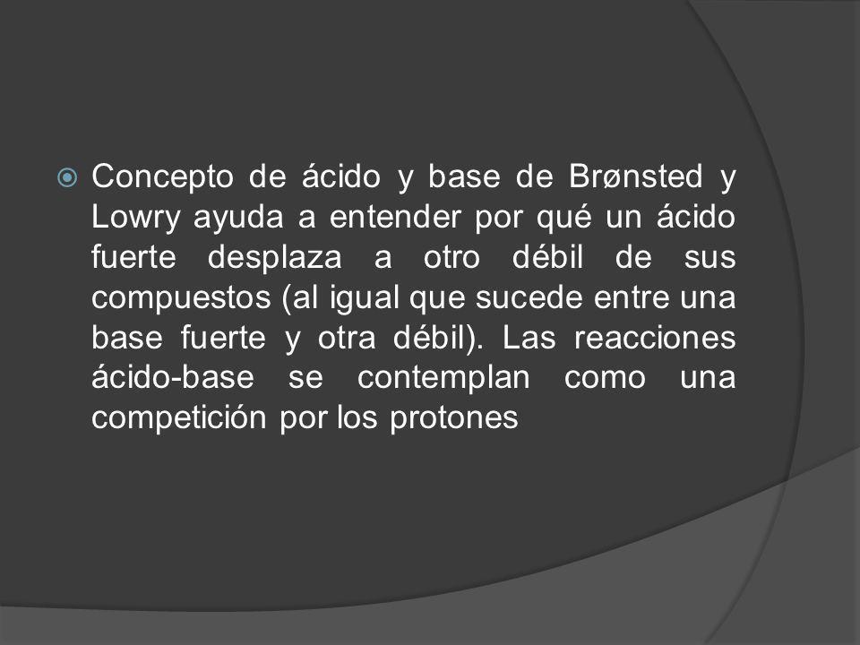 Concepto de ácido y base de Brønsted y Lowry ayuda a entender por qué un ácido fuerte desplaza a otro débil de sus compuestos (al igual que sucede entre una base fuerte y otra débil).