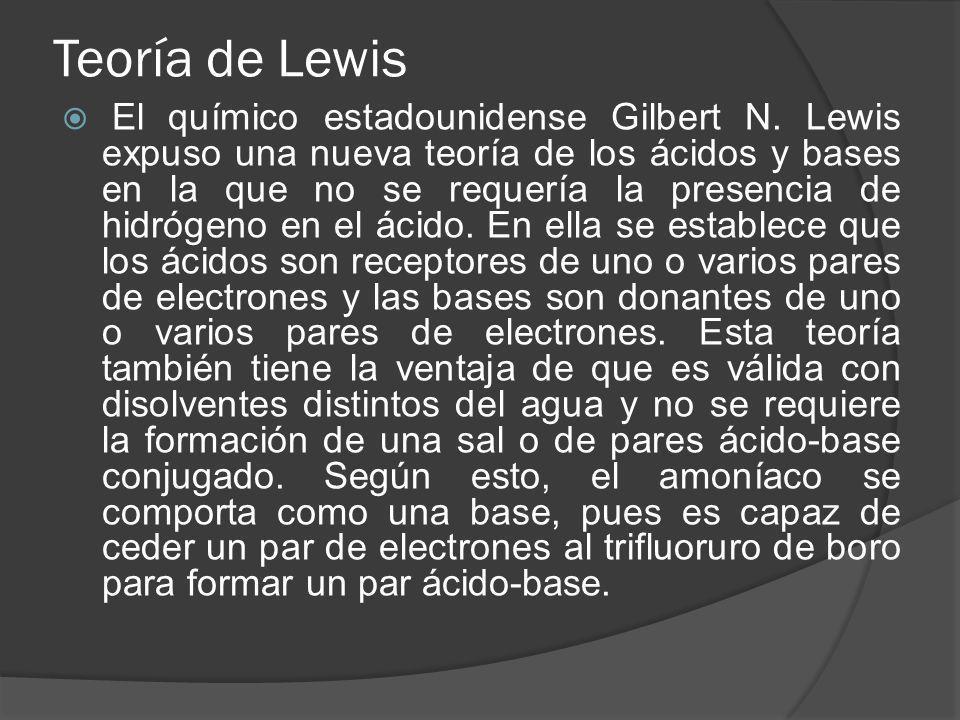 Teoría de Lewis