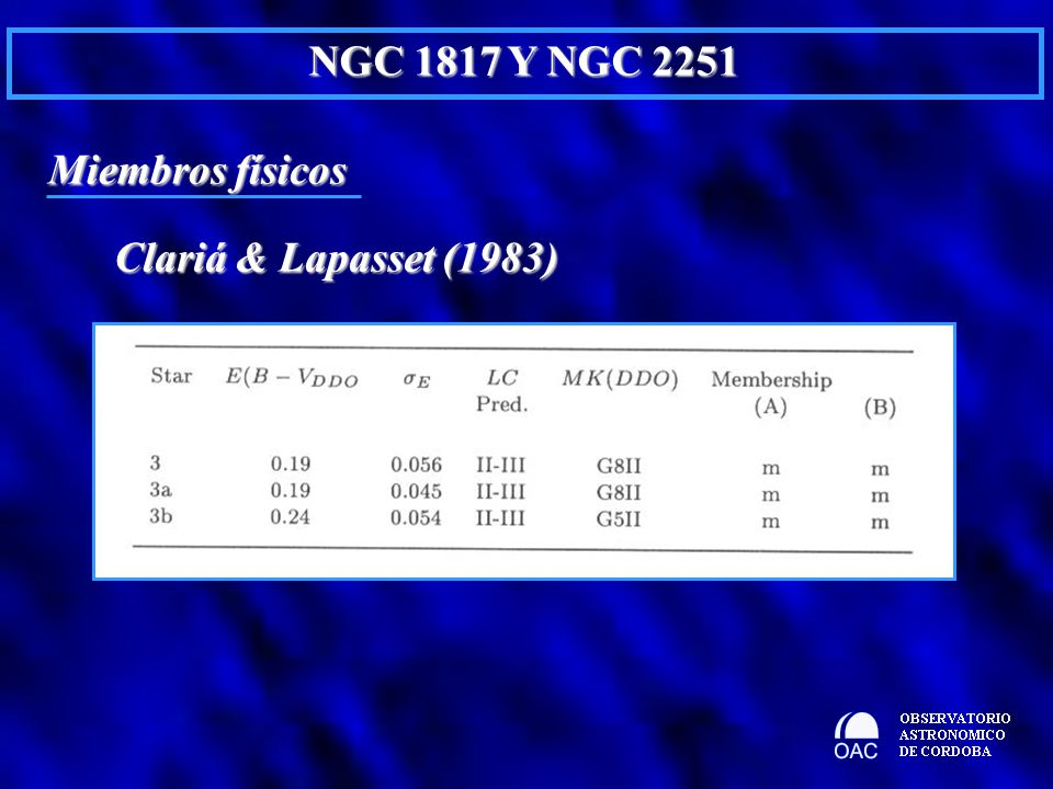 NGC 1817 Y NGC 2251 Miembros físicos Clariá & Lapasset (1983)
