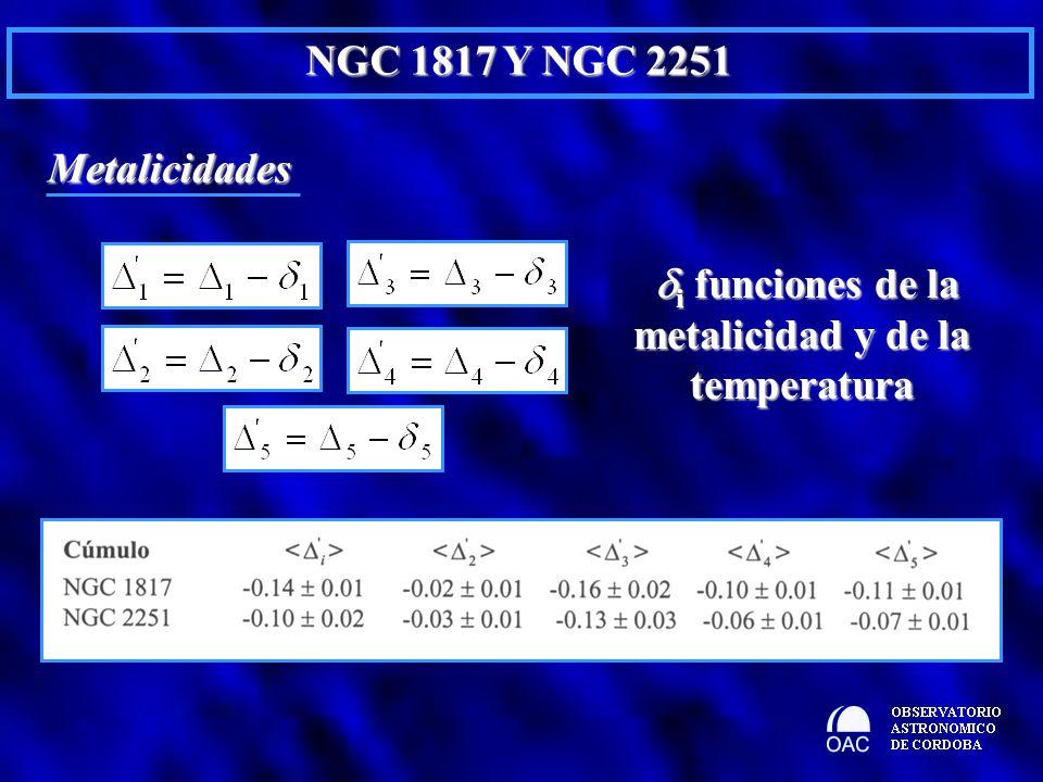 i funciones de la metalicidad y de la temperatura
