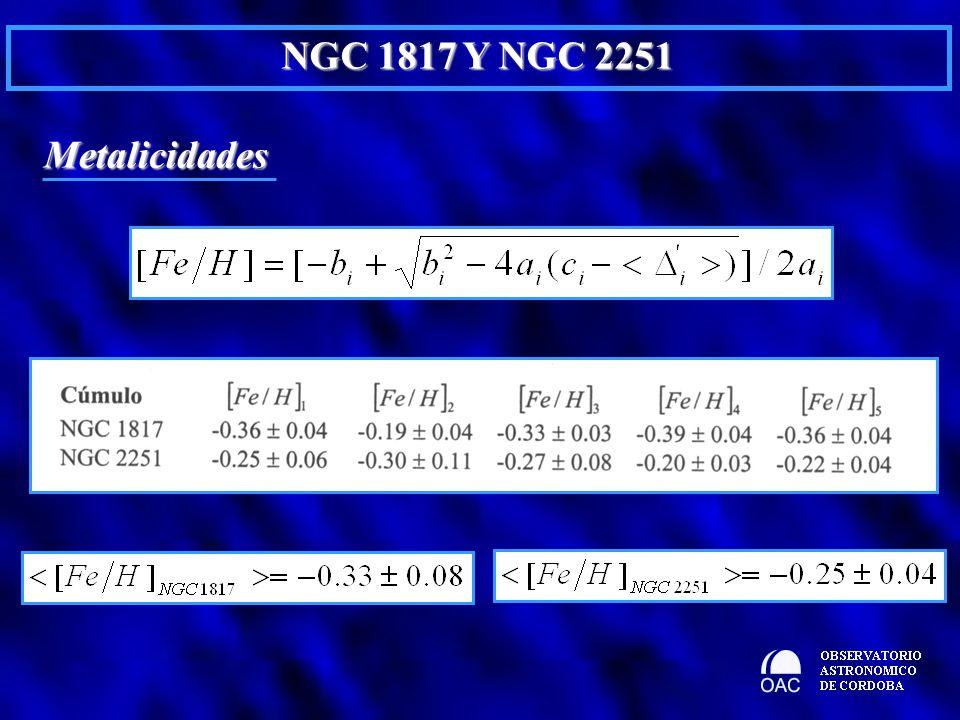 NGC 1817 Y NGC 2251 Metalicidades