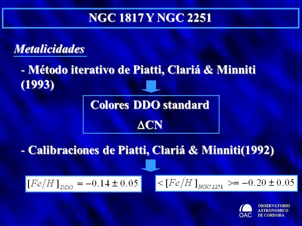 NGC 1817 Y NGC 2251 Metalicidades. Método iterativo de Piatti, Clariá & Minniti (1993) Colores DDO standard.
