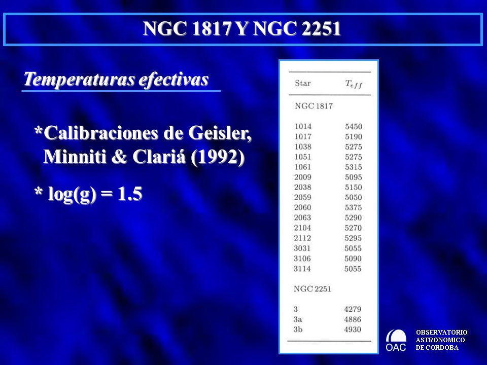 NGC 1817 Y NGC 2251 Temperaturas efectivas.