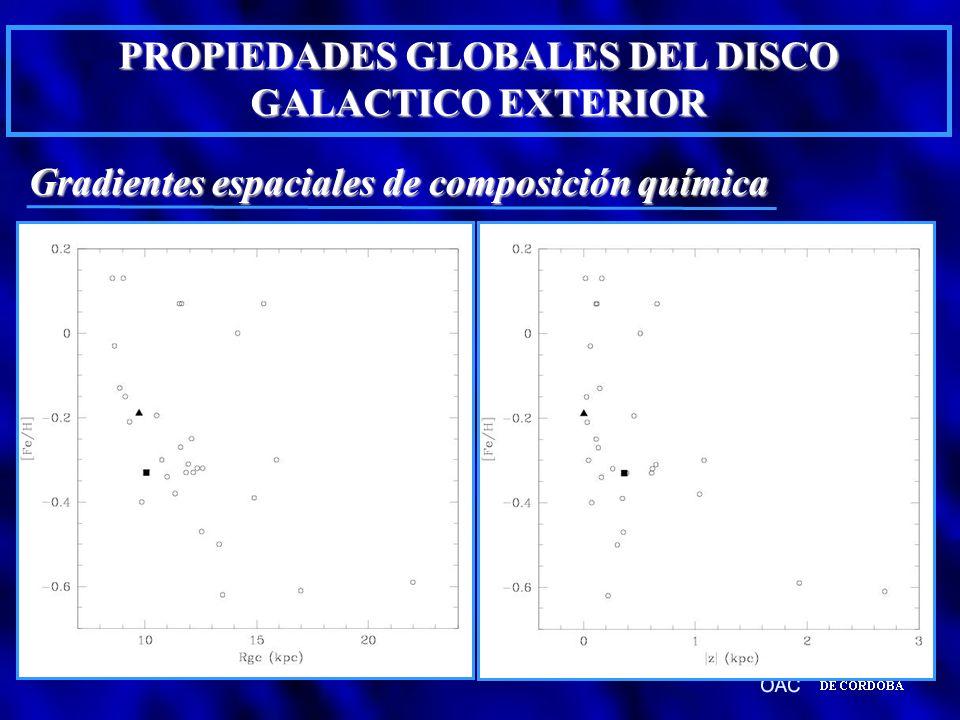 PROPIEDADES GLOBALES DEL DISCO GALACTICO EXTERIOR