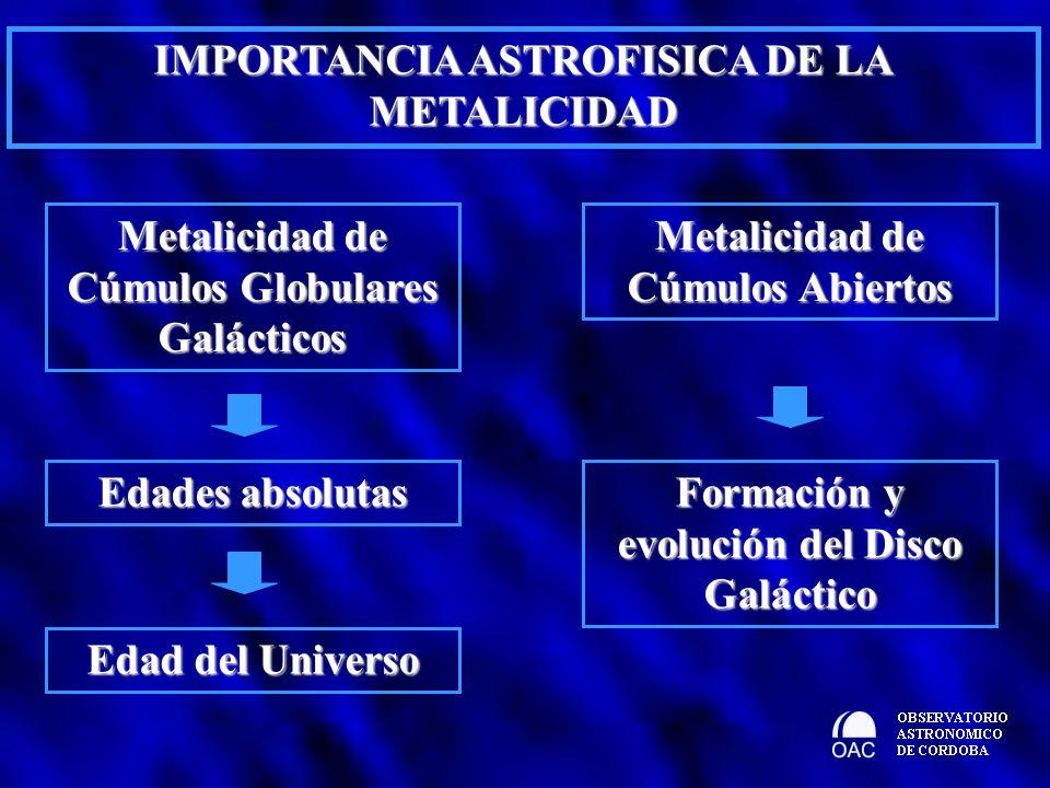 IMPORTANCIA ASTROFISICA DE LA METALICIDAD
