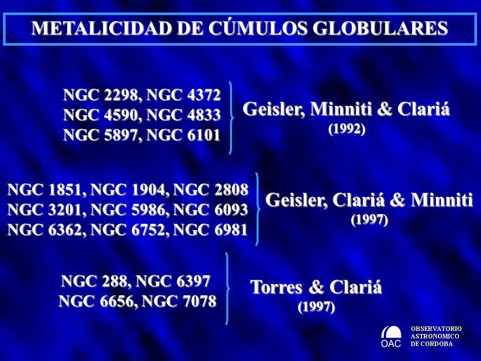 METALICIDAD DE CÚMULOS GLOBULARES