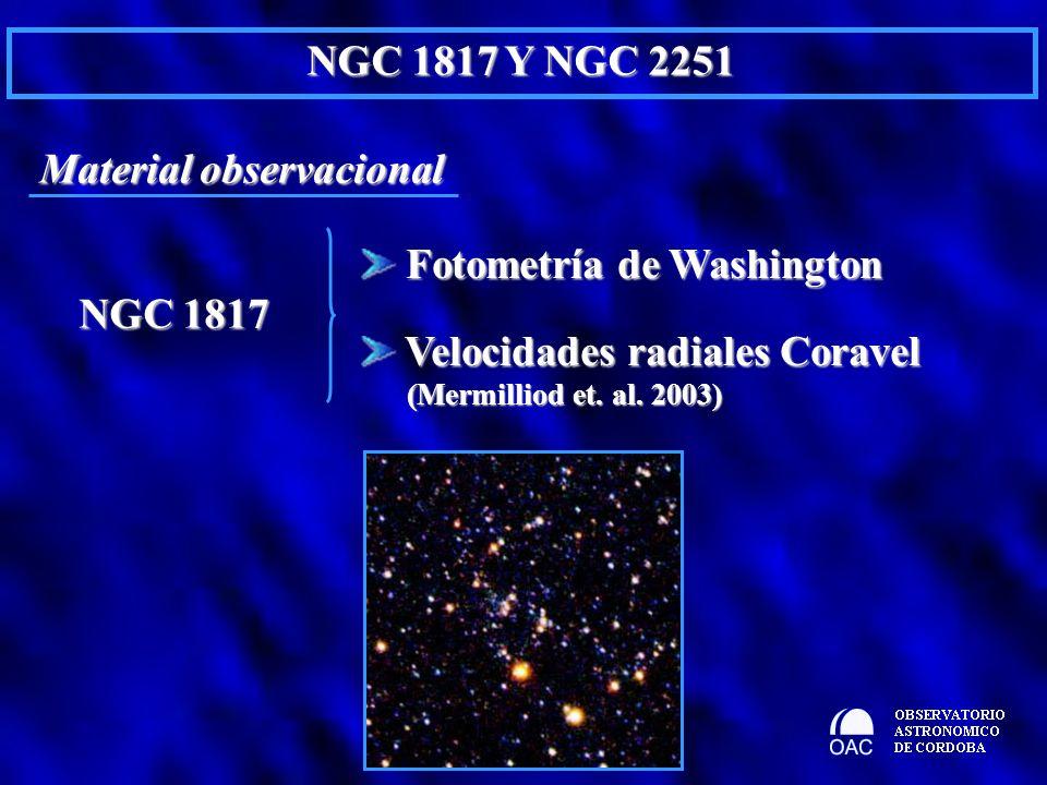 Material observacional