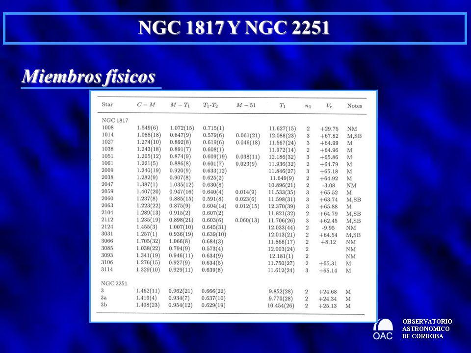 NGC 1817 Y NGC 2251 Miembros físicos