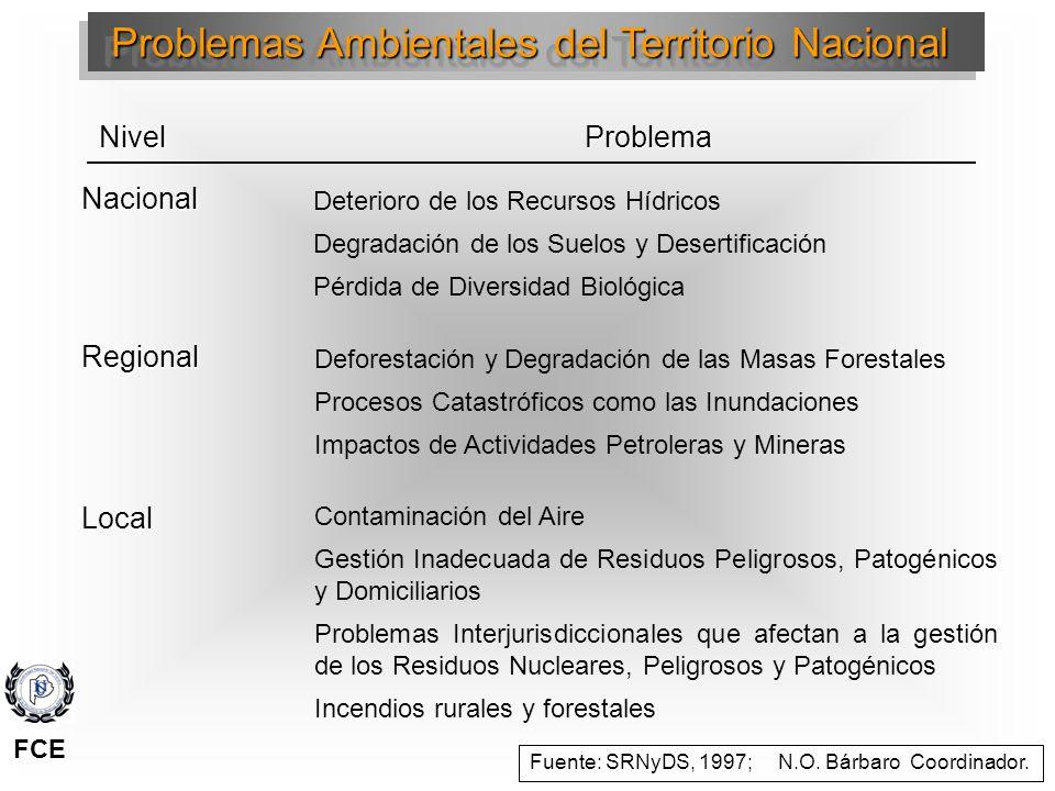 Problemas Ambientales del Territorio Nacional
