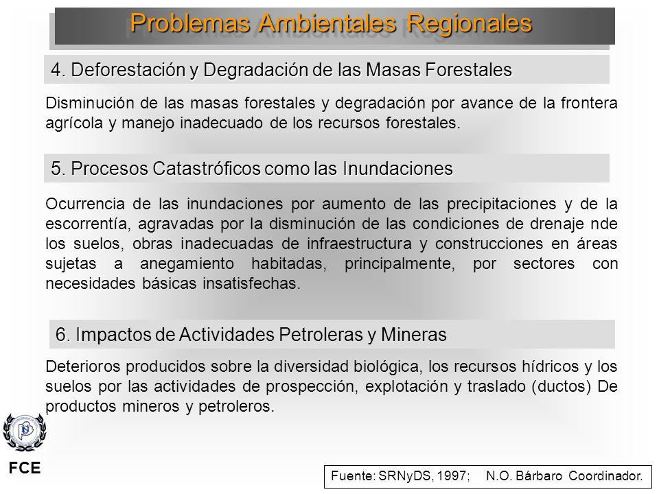 Problemas Ambientales Regionales