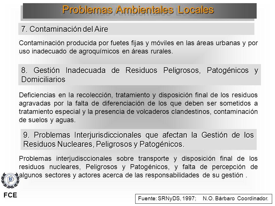 Problemas Ambientales Locales