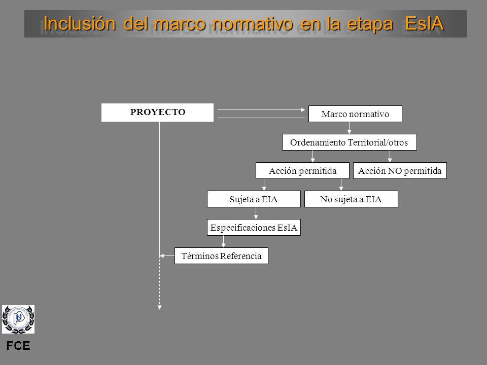Inclusión del marco normativo en la etapa EsIA