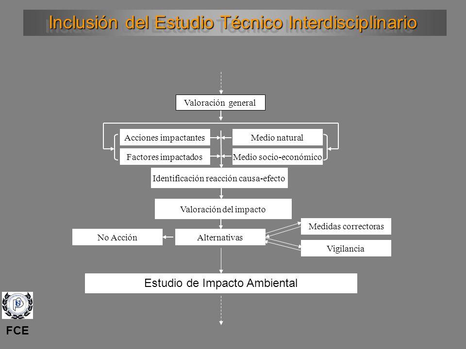 Inclusión del Estudio Técnico Interdisciplinario