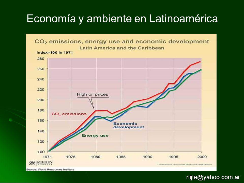 Economía y ambiente en Latinoamérica