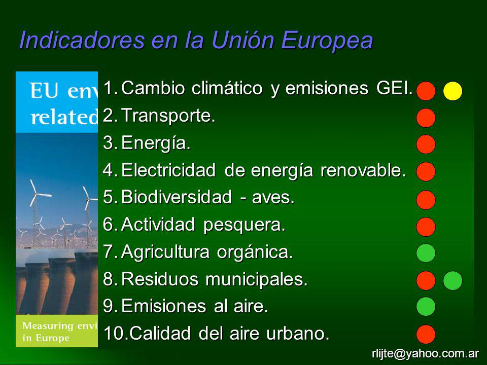 Indicadores en la Unión Europea